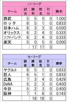 広尾様0928表1
