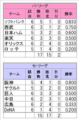 広尾様0608表1