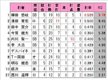 広尾様0914表2