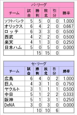 広尾様0914表1