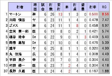 広尾様0810表3