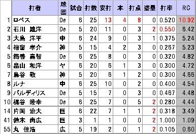 広尾様0413表3