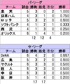 広尾様0413表1