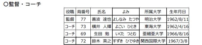 侍ジャパン3