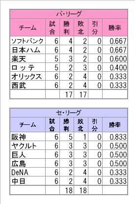 広尾様0817表1