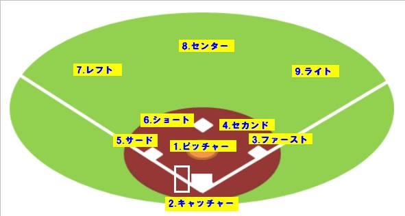 http://www.baseballchannel.jp/wp-content/uploads/9e1214e0b771047a2dec6c6b41282c15.jpg