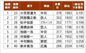 広尾様0724表2