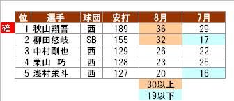 広尾様0902表4