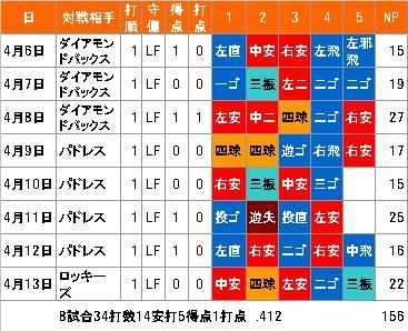 広尾様0415表1
