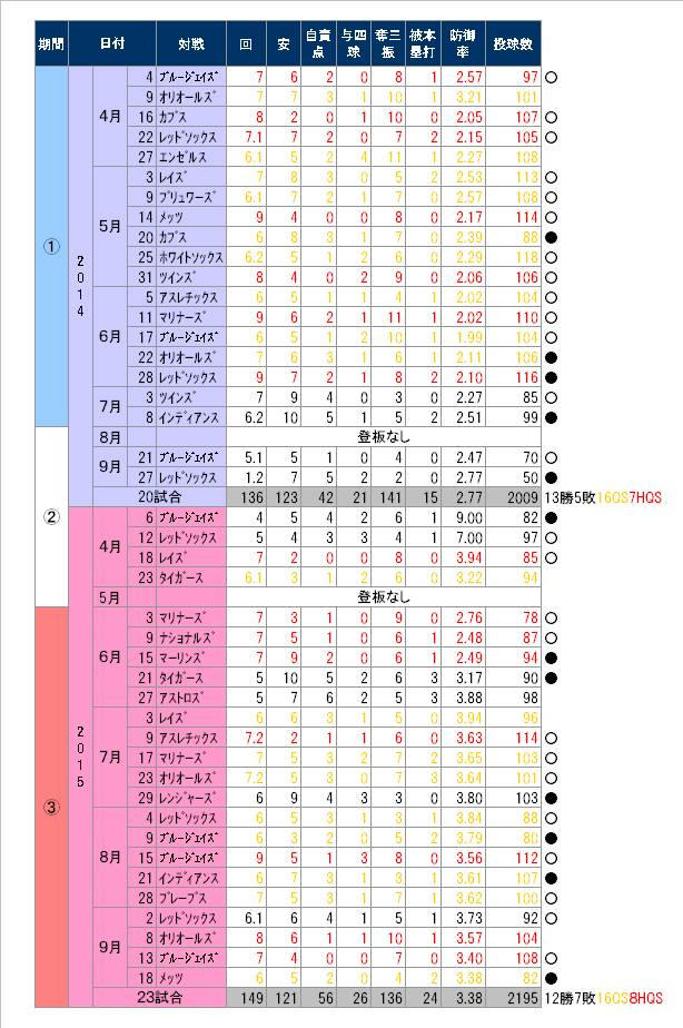 広尾様0929表1