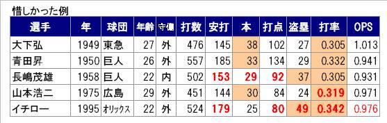 広尾様0626表2