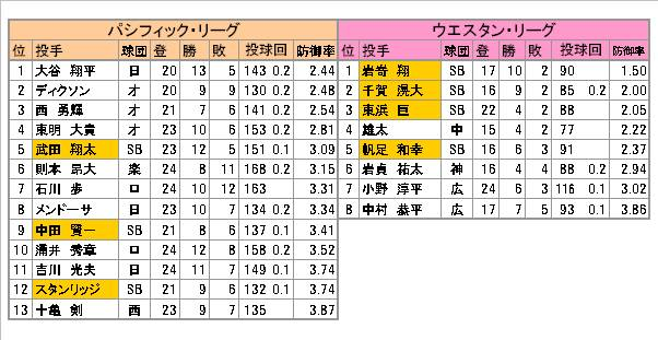 広尾様0918表3