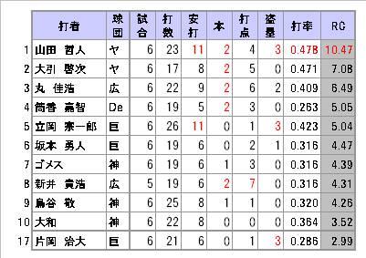 広尾様0817表3