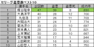 ishikawa-11-1-1