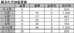 ishikawa-11-1-2