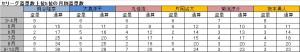 ishikawa-11-1-3