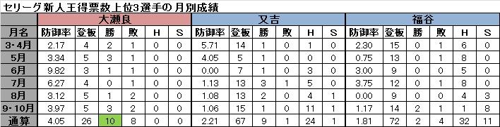 ishikawa-12-3