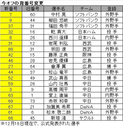 ishikawa-13-1
