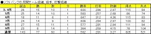 ishikawa-4-1