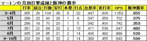 ishikawa-6-1