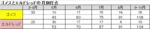 ishikawa-8-2