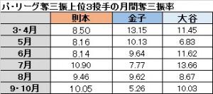ishikawa1119-3