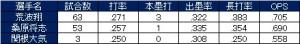 kurayoshi0125-3