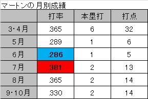 miyako-8-1