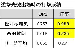 shibakawa-0114-3