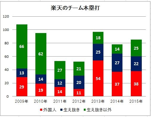shibakawa0120