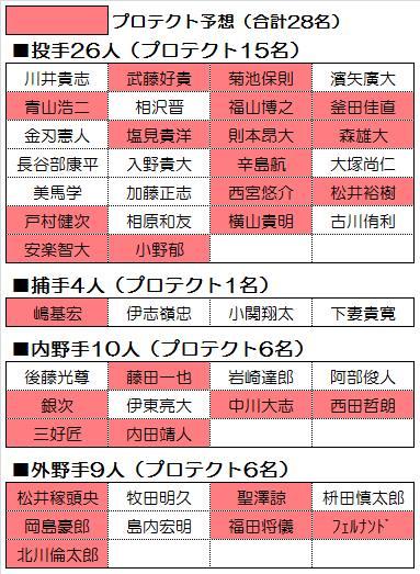 shibakawa1118