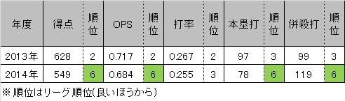shibakawa1224-1