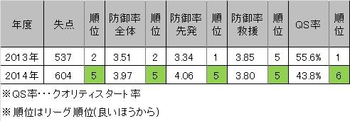 shibakawa1224-3
