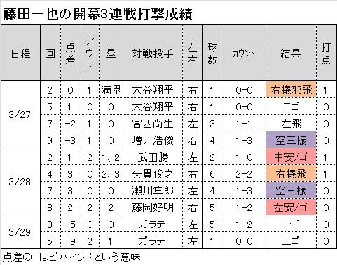 wakabayashi0330-1